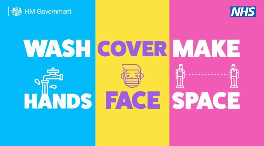 a government advert for keeping safe in the pandemic. Three vertical rectangles are shown in a line. The first is blue with the online of a running tap, it reads: wash hands. The second is yellow with a line drawing of someone wearing a medical mask, it reads: cover face. the third is pink with the outline of two people looking at each other across a distance, it reads: make space. The NHS logo is shown in the top right and the HM Government logo in the top left.