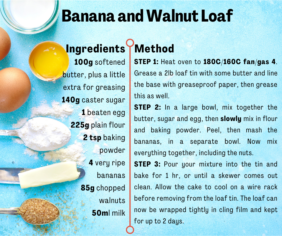 An image showing the ingredients and method for making banana and walnut loaf. On the Left hand side the Ingredients are listed and on the Right is the method. The text from this image is written below in the body of text. The background is blue with baking ingredients shown down the far left side: milk in a ramakin, eggs, flour on a tablespoon, butter on a knife, brown sugar on a teaspoon.